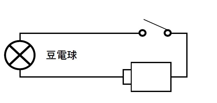 電池・スイッチ・豆電球を使った回路