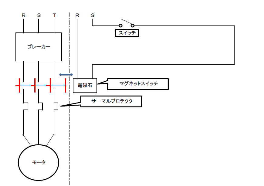 回路の概念図
